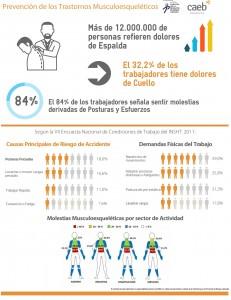 Estadísticas1