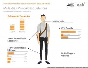 Estadísticas2